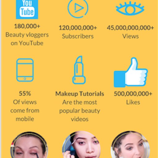 The Ultimate Blogger Cheat Sheet: Beauty Vloggers
